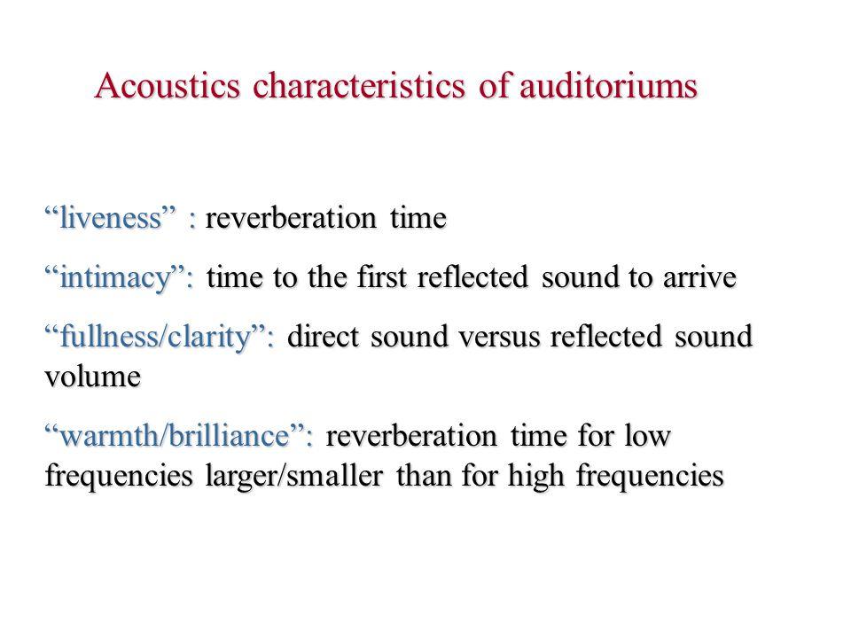 External noise Solution: shielding, shielding, shielding .