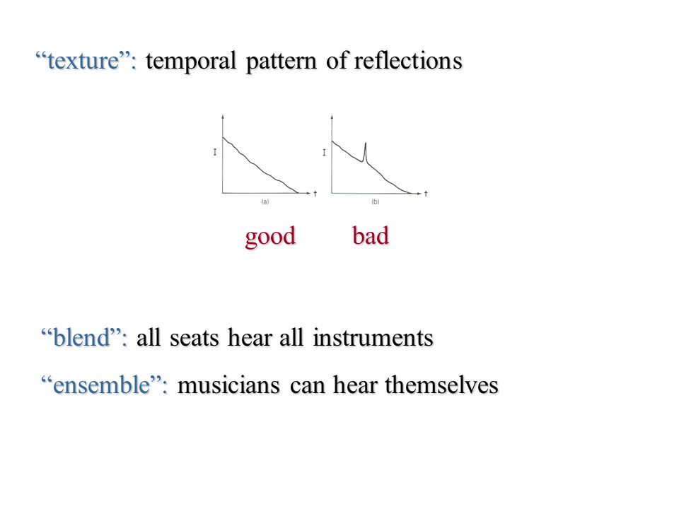 texture : temporal pattern of reflections goodbad blend : all seats hear all instruments ensemble : musicians can hear themselves