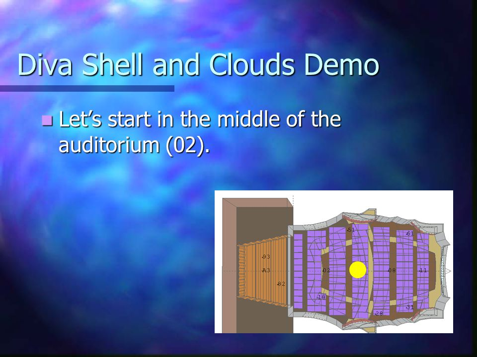 Diva Shell and Clouds Demo NOTE: Please keep in mind that variations in computer hardware and audio equipment, including sound cards and speakers/headphones, will impact the effectiveness of this demo.