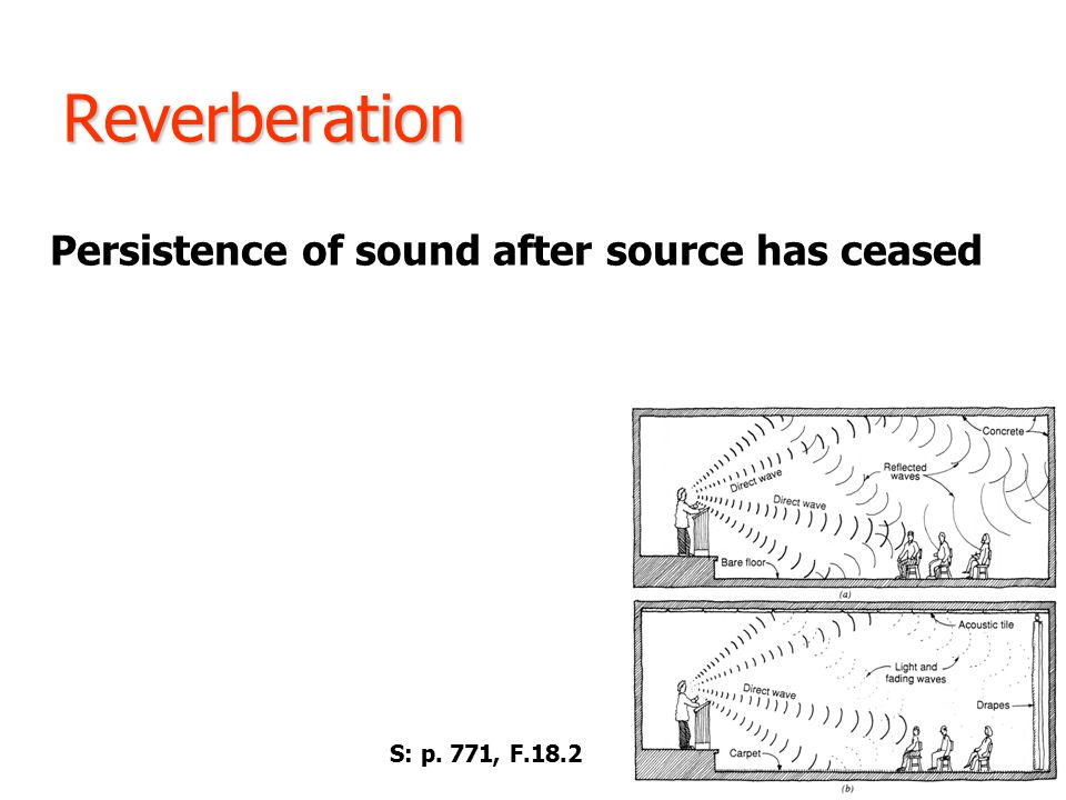 Reverberation Persistence of sound after source has ceased S: p. 771, F.18.2