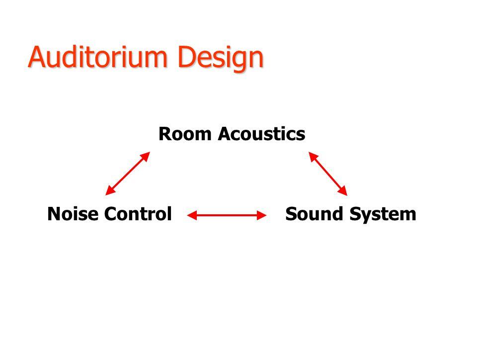 Room Acoustics Noise ControlSound System