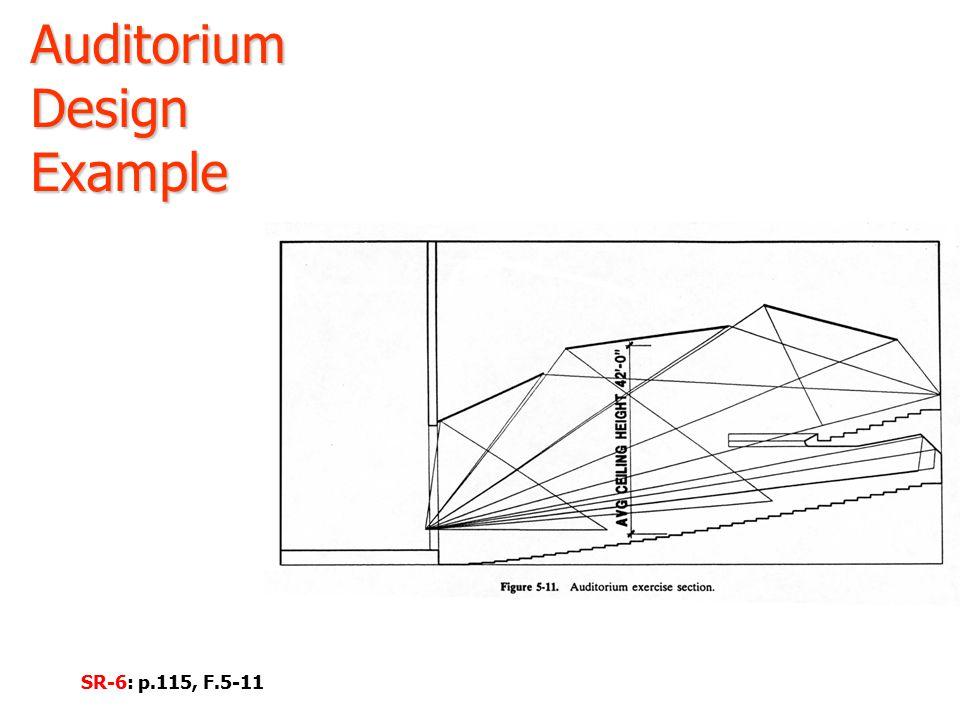 Auditorium Design Example Given data SR-6: p.115, F.5-11