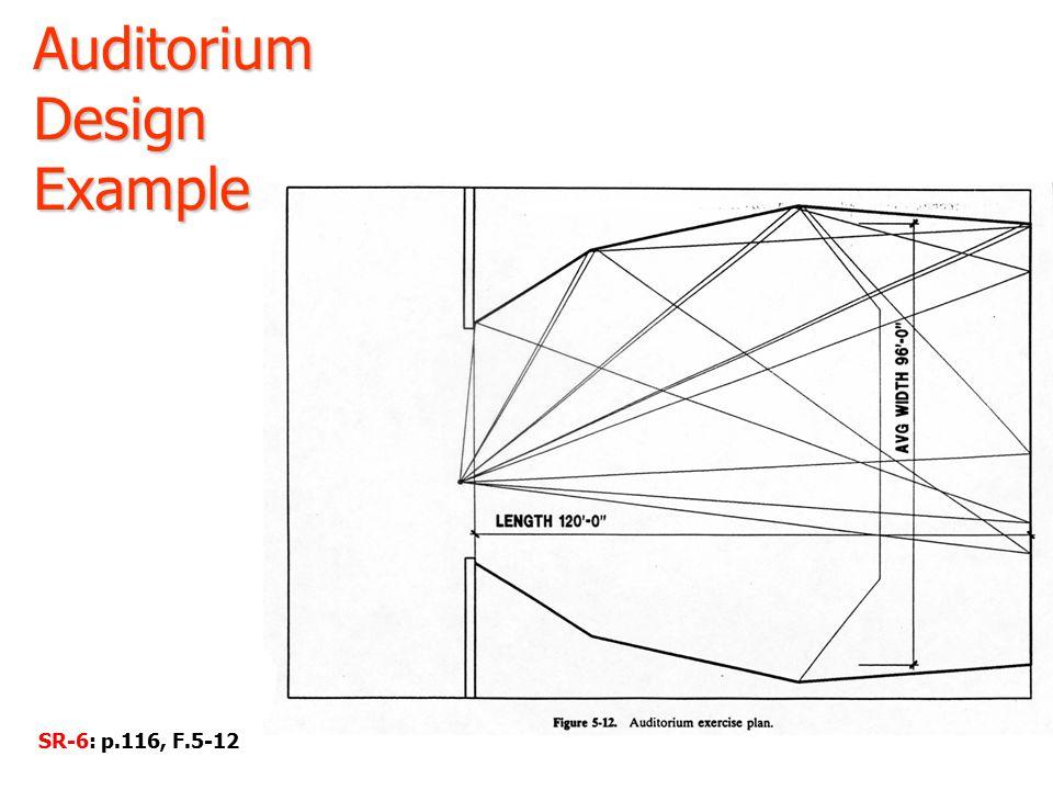 Auditorium Design Example Given data SR-6: p.116, F.5-12