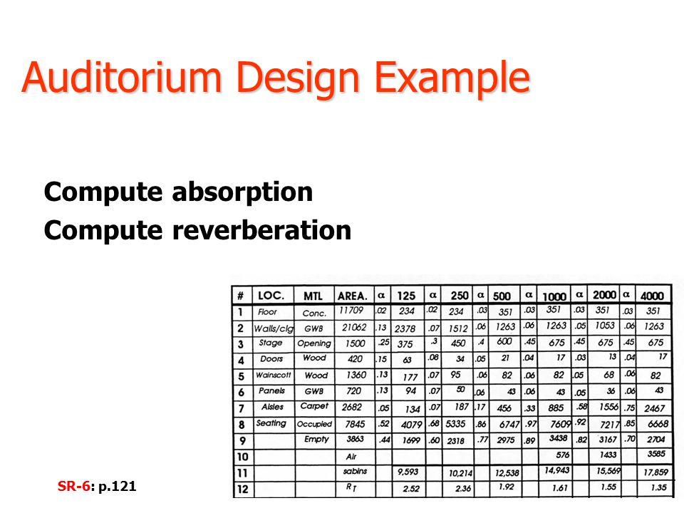 Auditorium Design Example Compute absorption Compute reverberation SR-6: p.121