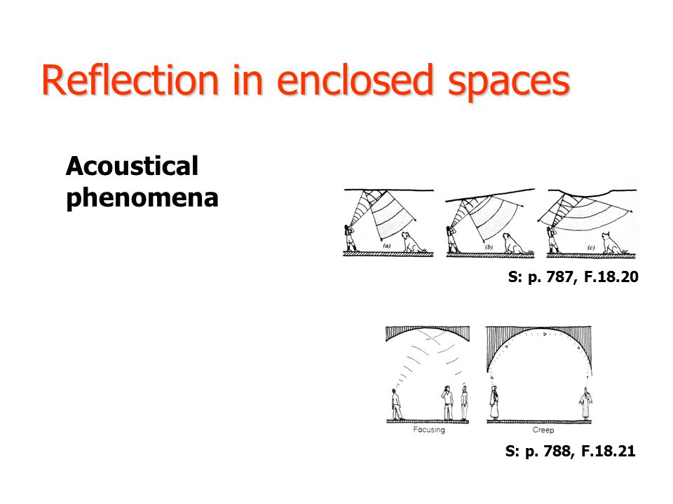 Reflection in enclosed spaces Acoustical phenomena S: p. 787, F.18.20 S: p. 788, F.18.21