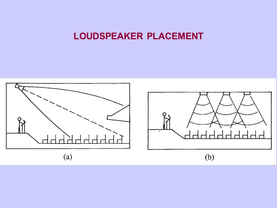 LOUDSPEAKER PLACEMENT