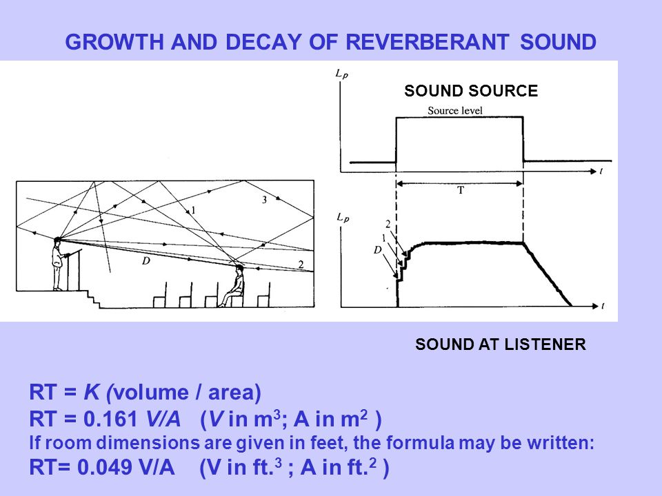 GROWTH AND DECAY OF REVERBERANT SOUND SOUND SOURCE SOUND AT LISTENER RT = K (volume / area) RT = 0.161 V/A (V in m 3 ; A in m 2 ) If room dimensions are given in feet, the formula may be written: RT= 0.049 V/A (V in ft.