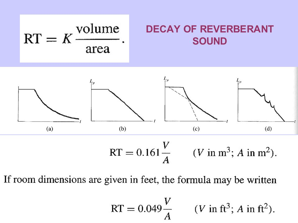 ELECTRONIC REINFORCEMENT OF SOUND In a free field (away from reflecting surfaces), the sound pressure level at a distance r meters from the source is: Ref: Science of Sound, Chapter 24