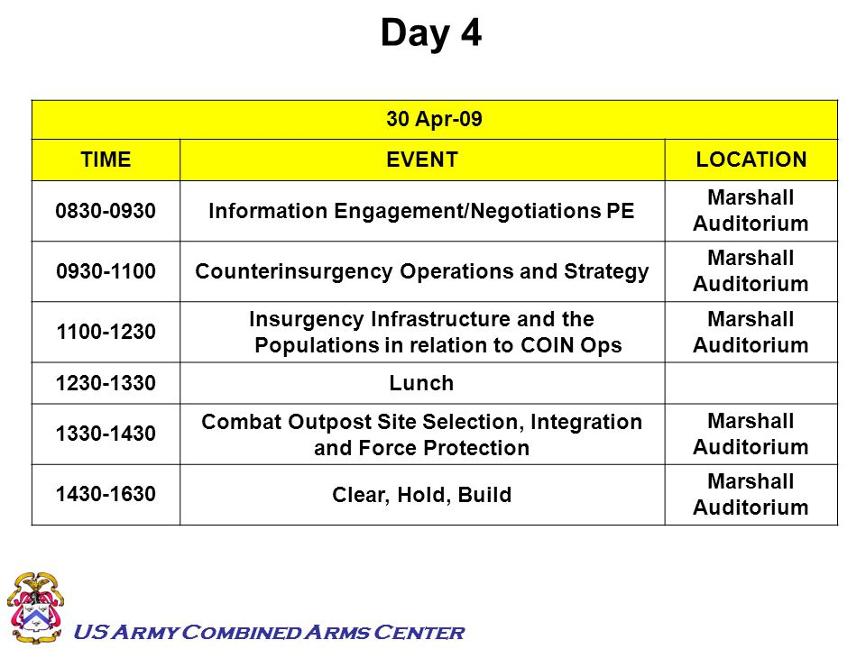 US Army Combined Arms Center 30 Apr-09 TIMEEVENTLOCATION 0830-0930Information Engagement/Negotiations PE Marshall Auditorium 0930-1100Counterinsurgency Operations and Strategy Marshall Auditorium 1100-1230 Insurgency Infrastructure and the Populations in relation to COIN Ops Marshall Auditorium 1230-1330Lunch 1330-1430 Combat Outpost Site Selection, Integration and Force Protection Marshall Auditorium 1430-1630Clear, Hold, Build Marshall Auditorium Day 4