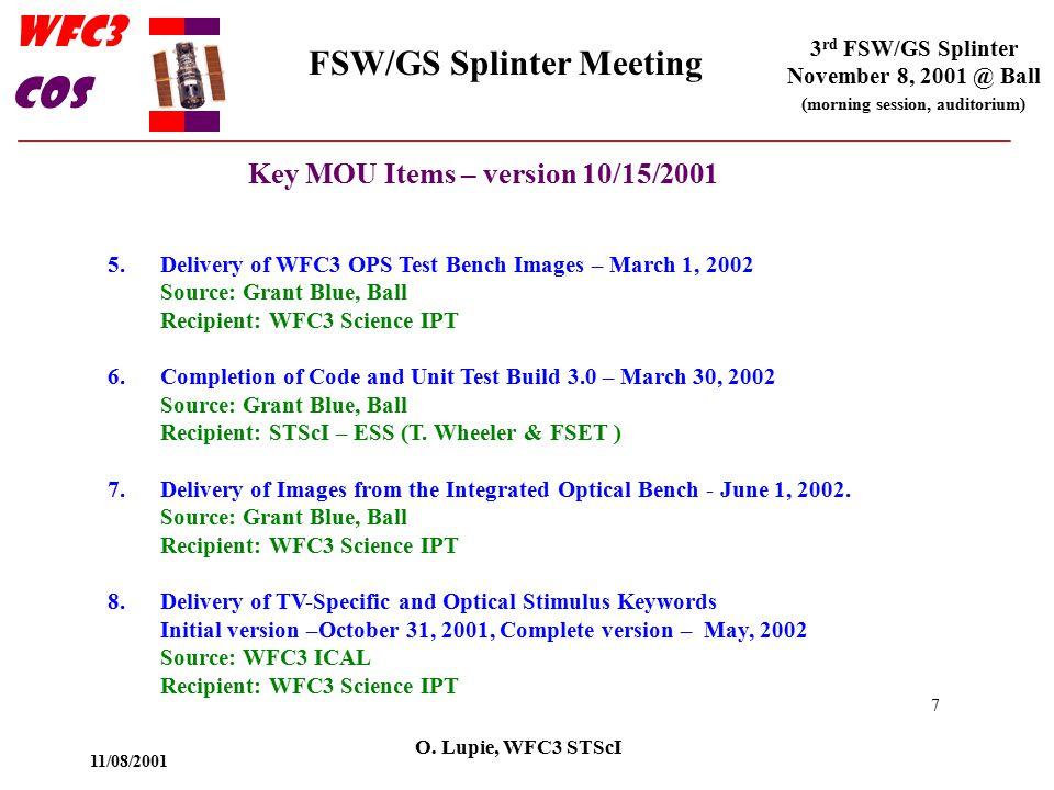 11/08/2001 FSW/GS Splinter Meeting 3 rd FSW/GS Splinter November 8, 2001 @ Ball COS WFC3 (morning session, auditorium) O.