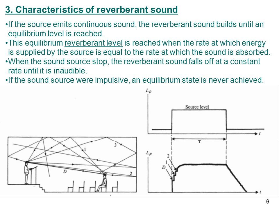3. Characteristics of reverberant sound If the source emits continuous sound, the reverberant sound builds until an equilibrium level is reached. This