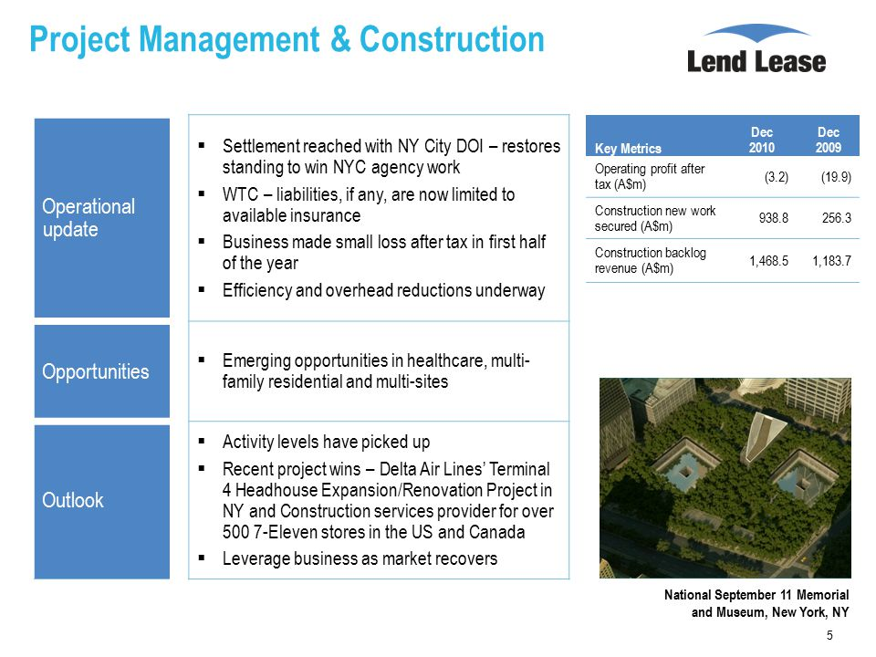 Project Management & Construction National September 11 Memorial and Museum, New York, NY Operational update  Settlement reached with NY City DOI – restores standing to win NYC agency work  WTC – liabilities, if any, are now limited to available insurance  Business made small loss after tax in first half of the year  Efficiency and overhead reductions underway Opportunities  Emerging opportunities in healthcare, multi- family residential and multi-sites Outlook  Activity levels have picked up  Recent project wins – Delta Air Lines' Terminal 4 Headhouse Expansion/Renovation Project in NY and Construction services provider for over 500 7-Eleven stores in the US and Canada  Leverage business as market recovers 5 Key Metrics Dec 2010 Dec 2009 Operating profit after tax (A$m) (3.2)(19.9) Construction new work secured (A$m) 938.8256.3 Construction backlog revenue (A$m) 1,468.51,183.7