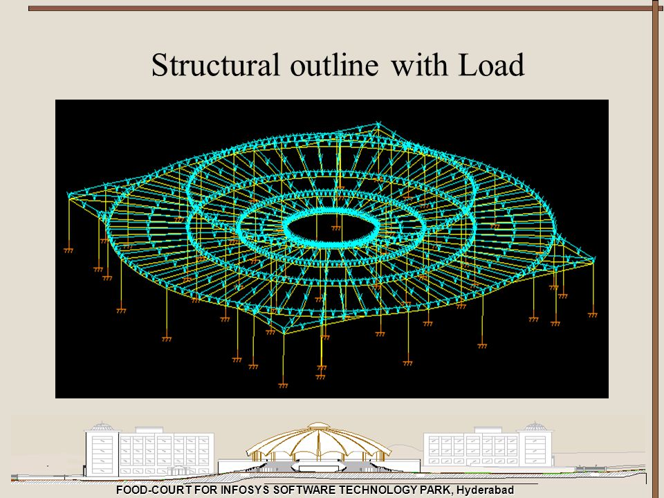 FOOD-COURT FOR INFOSYS SOFTWARE TECHNOLOGY PARK, Hyderabad Structural outline with Load