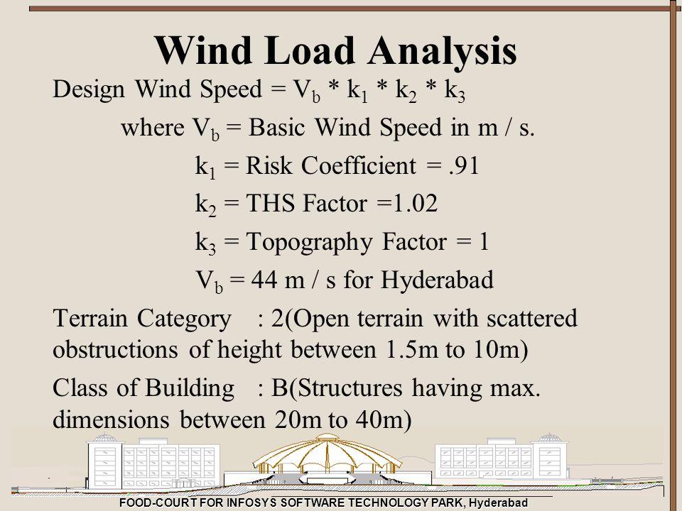 FOOD-COURT FOR INFOSYS SOFTWARE TECHNOLOGY PARK, Hyderabad Wind Load Analysis Design Wind Speed = V b * k 1 * k 2 * k 3 where V b = Basic Wind Speed i