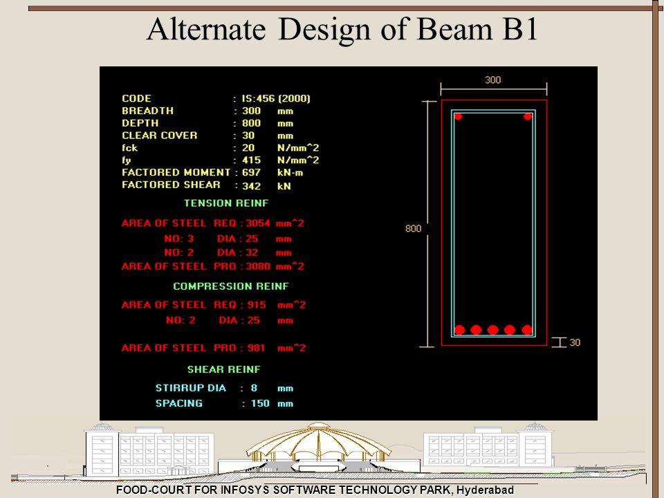 FOOD-COURT FOR INFOSYS SOFTWARE TECHNOLOGY PARK, Hyderabad Alternate Design of Beam B1