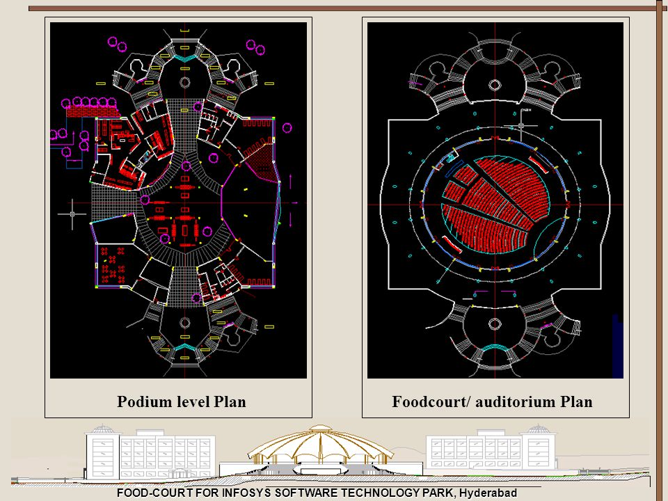 FOOD-COURT FOR INFOSYS SOFTWARE TECHNOLOGY PARK, Hyderabad Podium level Plan Foodcourt/ auditorium Plan