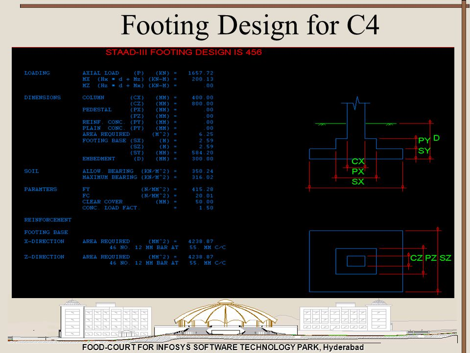 FOOD-COURT FOR INFOSYS SOFTWARE TECHNOLOGY PARK, Hyderabad Footing Design for C4