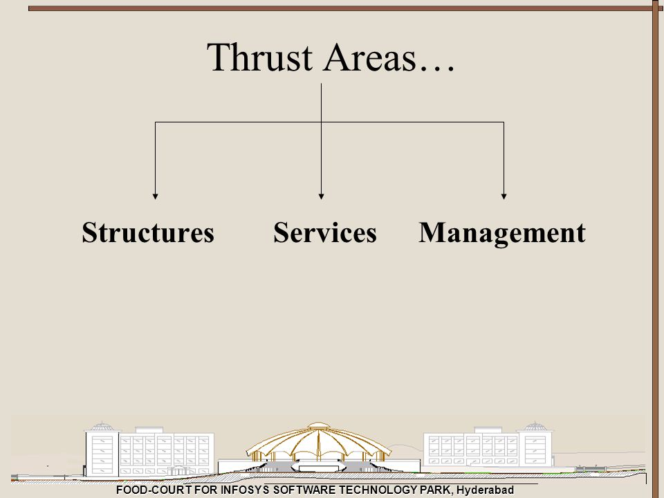 FOOD-COURT FOR INFOSYS SOFTWARE TECHNOLOGY PARK, Hyderabad Thrust Areas… Structures Services Management