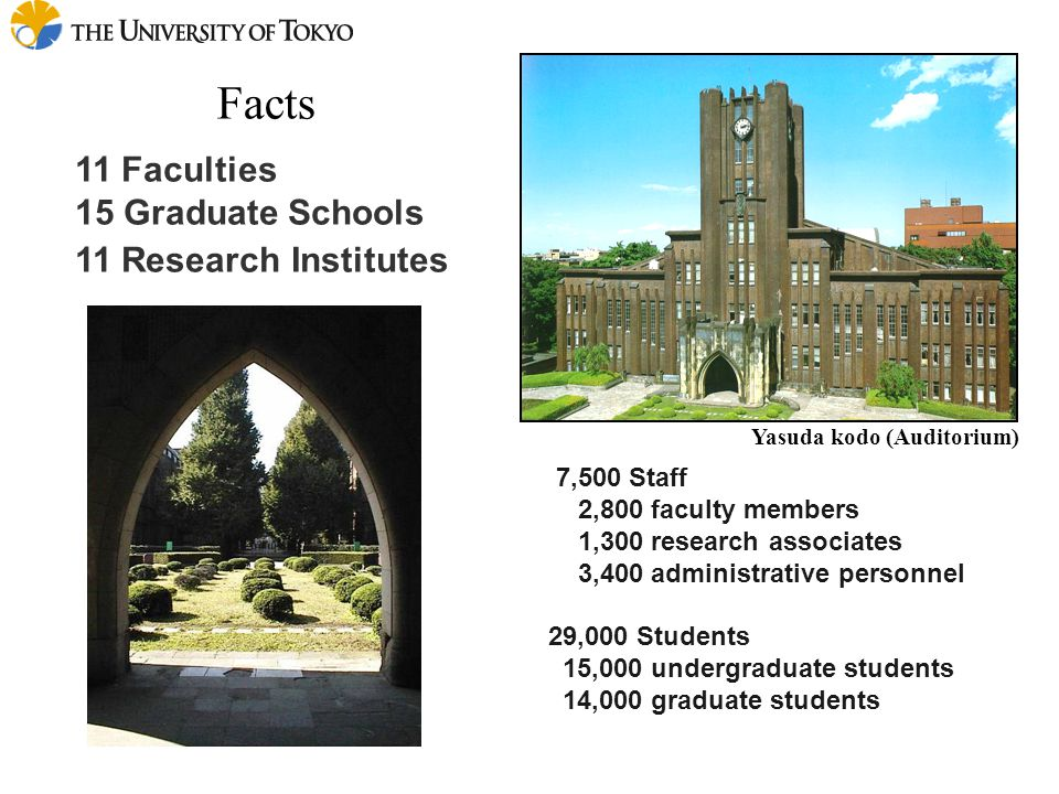 11 Faculties 15 Graduate Schools 11 Research Institutes 7,500 Staff 2,800 faculty members 1,300 research associates 3,400 administrative personnel 29,000 Students 15,000 undergraduate students 14,000 graduate students Facts Yasuda kodo (Auditorium)