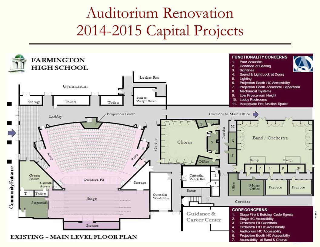 Auditorium Renovation 2014-2015 Capital Projects