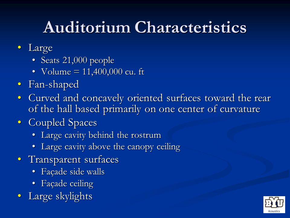 Auditorium Characteristics LargeLarge Seats 21,000 peopleSeats 21,000 people Volume = 11,400,000 cu.