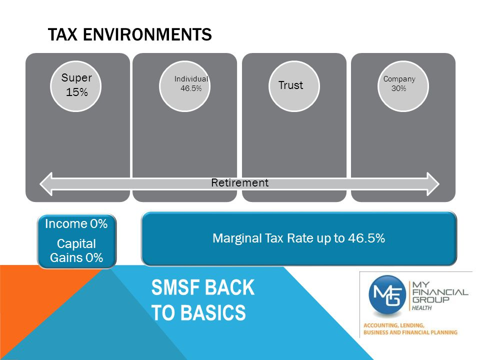 SMSF BACK TO BASICS TAX ENVIRONMENTS Super 15% Individual 46.5% Company 30% Trust Retirement Income 0% Capital Gains 0% Marginal Tax Rate up to 46.5%