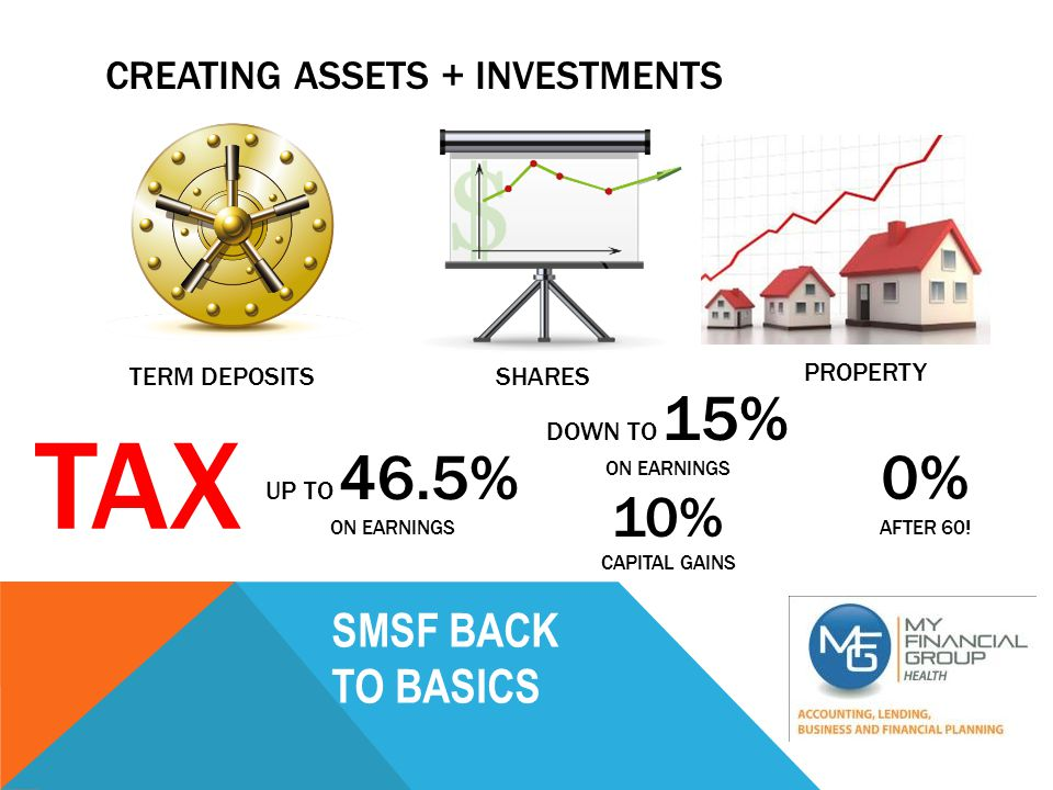SMSF BACK TO BASICS DAN + JUDY'S COMMERCIAL PROPERTY CASE STUDY 4 SUPERANNUATION Concessional Contributions $50,000 Lease from property $190,000 = $255,000 income Interest $70,000 Property Costs $10,000 Interest/Dividends $15,000 Tax Deductions = $105,000 deductions Depreciation $25,000 = $150,000 taxable at 15% = total tax $22,500