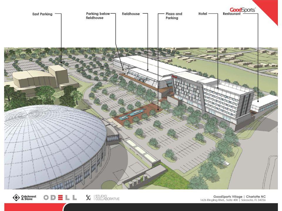 Amateur Sports Development At Bojangles' Coliseum and Ovens Auditorium 15 10