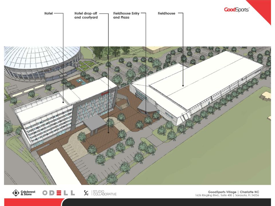 Amateur Sports Development At Bojangles' Coliseum and Ovens Auditorium 15 11