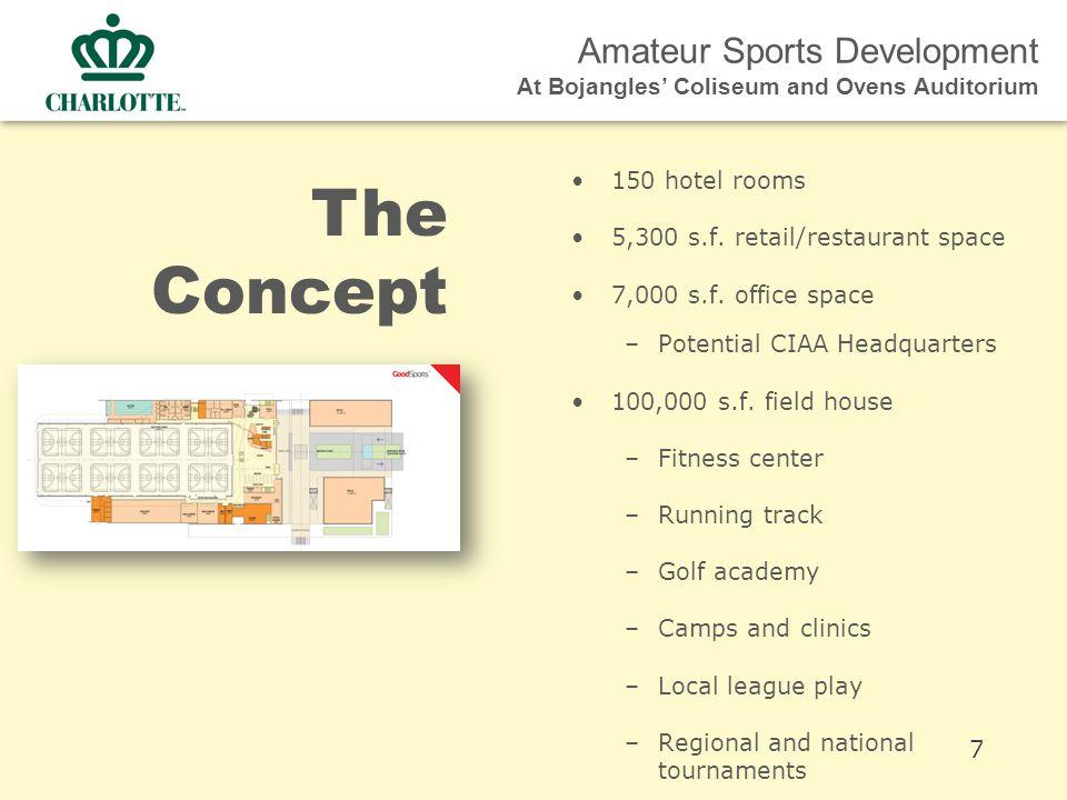 Amateur Sports Development At Bojangles' Coliseum and Ovens Auditorium The Concept 150 hotel rooms 5,300 s.f.