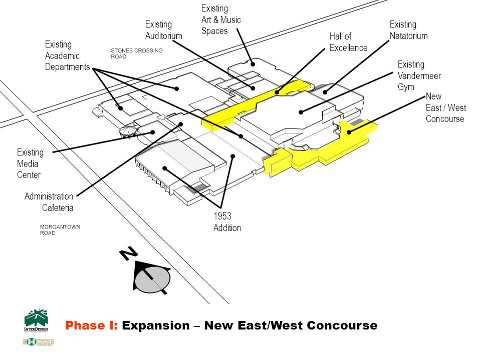 Phase I: Expansion – New East/West Concourse Existing Media Center Existing Academic Departments 1953 Addition Existing Art & Music Spaces Hall of Excellence Administration Cafeteria Existing Natatorium Existing Vandermeer Gym New East / West Concourse Existing Auditorium