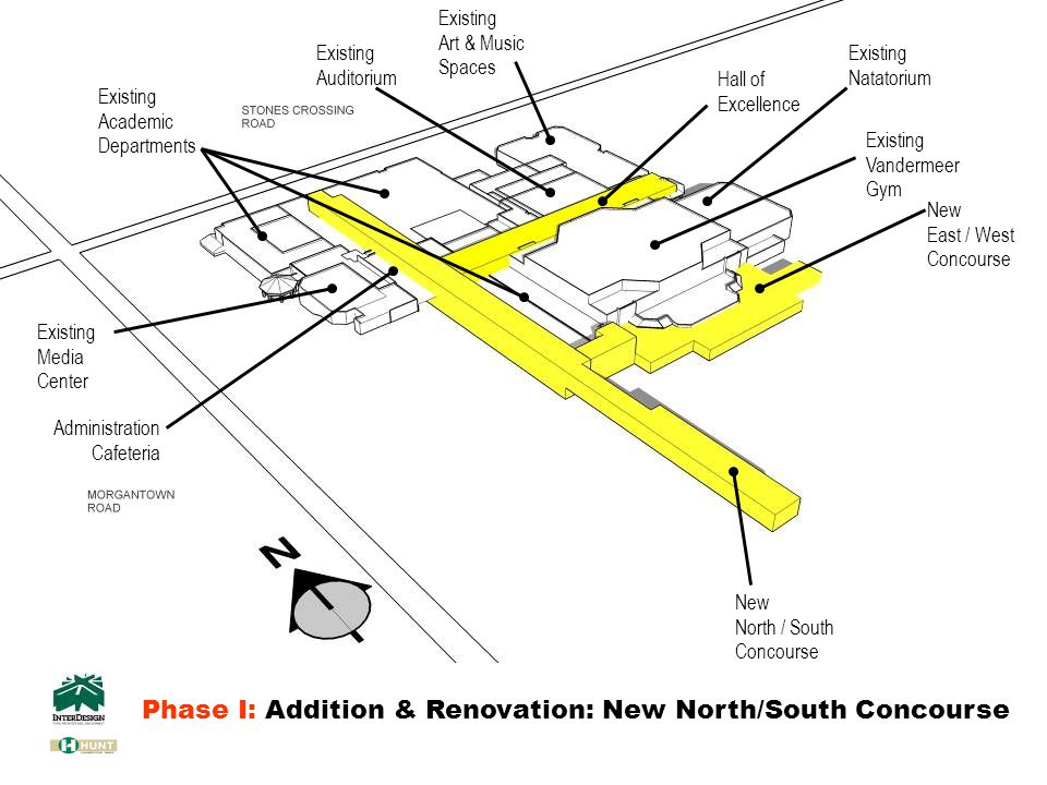Existing Media Center Existing Academic Departments Existing Art & Music Spaces Hall of Excellence Administration Cafeteria Existing Natatorium Existing Vandermeer Gym New East / West Concourse Phase I: Addition & Renovation: New North/South Concourse New North / South Concourse Existing Auditorium