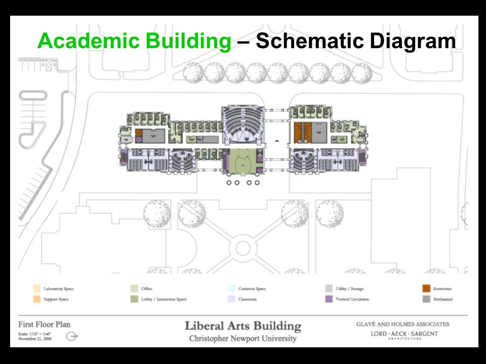 Academic Building – Schematic Diagram