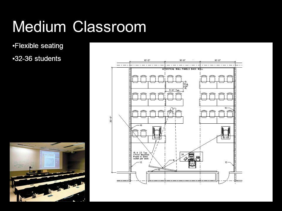 Medium Classroom Flexible seating 32-36 students