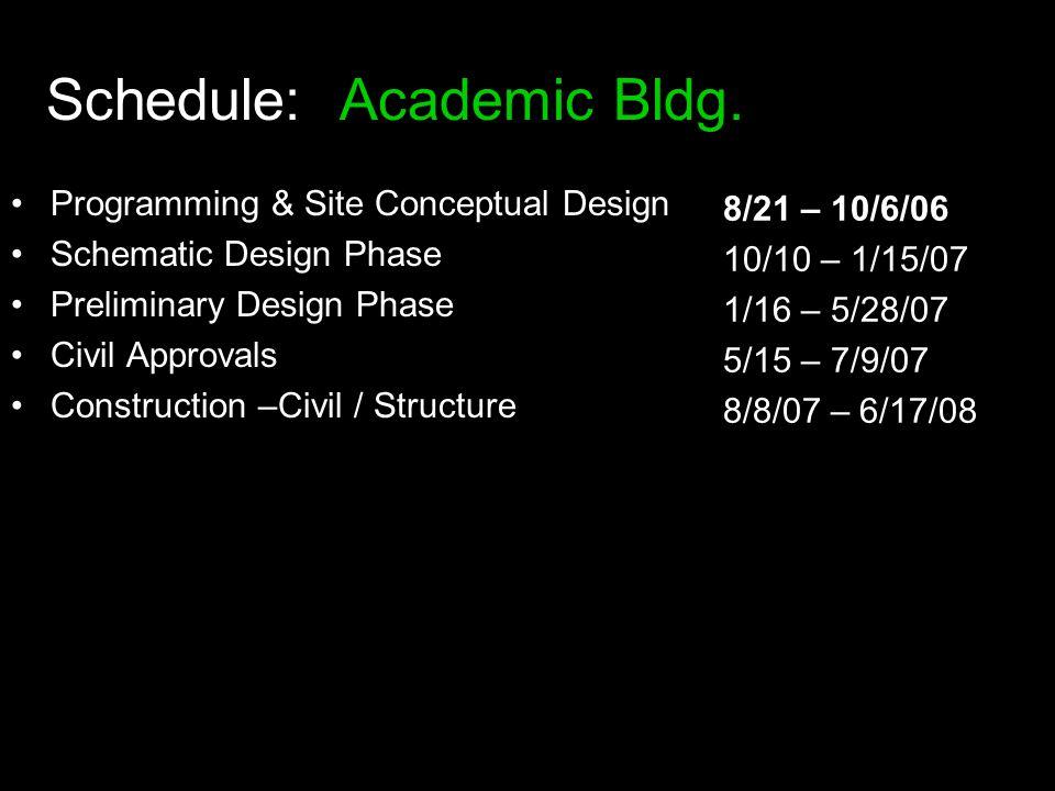 Schedule: Academic Bldg. Programming & Site Conceptual Design Schematic Design Phase Preliminary Design Phase Civil Approvals Construction –Civil / St