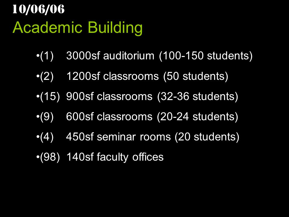 Academic Building (1) 3000sf auditorium (100-150 students) (2) 1200sf classrooms (50 students) (15) 900sf classrooms (32-36 students) (9) 600sf classrooms (20-24 students) (4) 450sf seminar rooms (20 students) (98) 140sf faculty offices 10/06/06