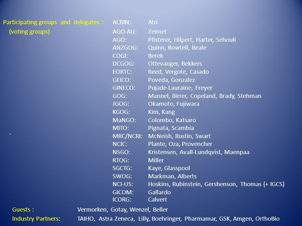 Participating groups and delegates :ACRIN:Atri (voting groups)AGO-AU: Zeimet AGO:Pfisterer, Hilpert, Harter, Sehouli ANZGOG: Quinn, Bowtell, Beale COG