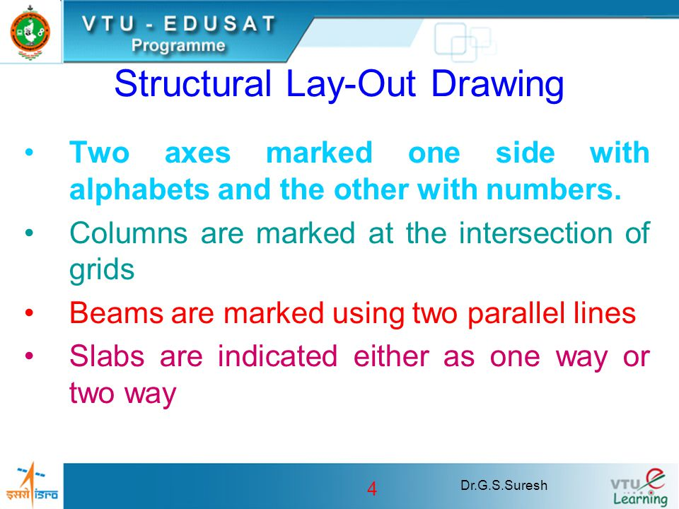 Dr.G.S.Suresh 5 Structural Lay-Out Drawing: Column & Footing A B C D 1234