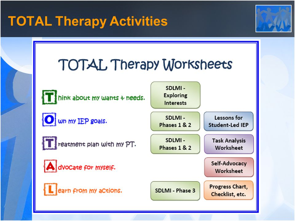 TOTAL Therapy Activities