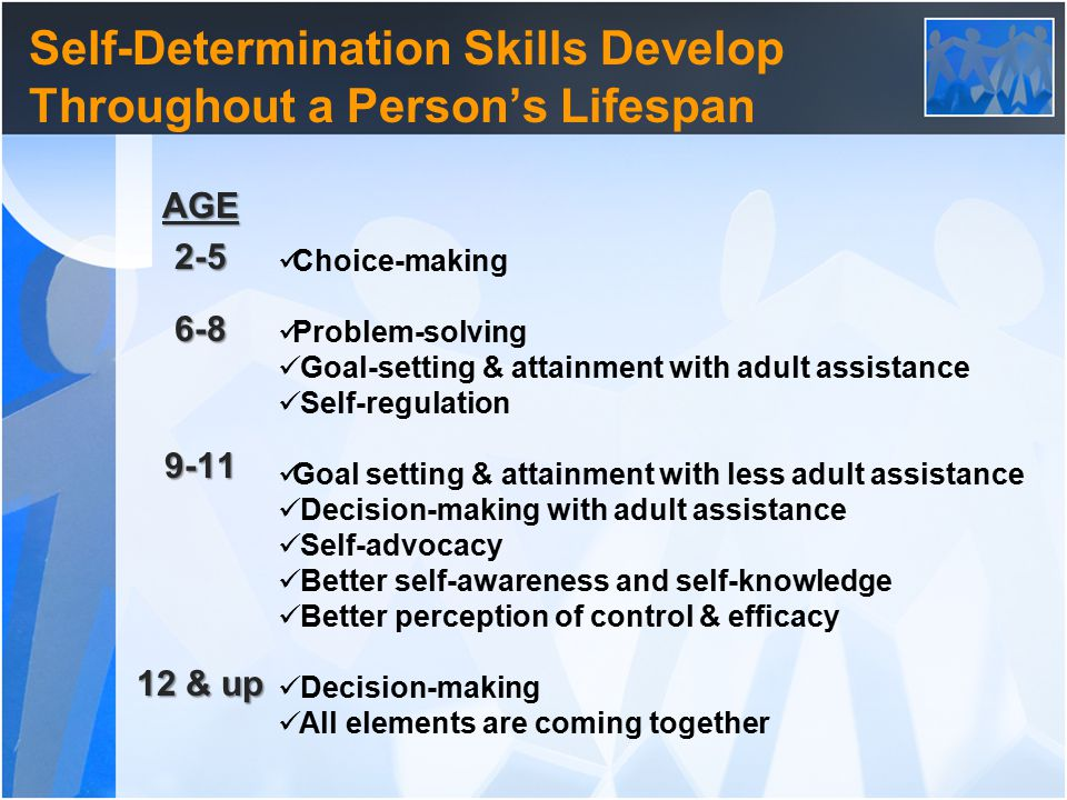 Self-Determination Skills Develop Throughout a Person's Lifespan Choice-making Problem-solving Goal-setting & attainment with adult assistance Self-regulation Goal setting & attainment with less adult assistance Decision-making with adult assistance Self-advocacy Better self-awareness and self-knowledge Better perception of control & efficacy Decision-making All elements are coming together AGE2-56-89-11 12 & up
