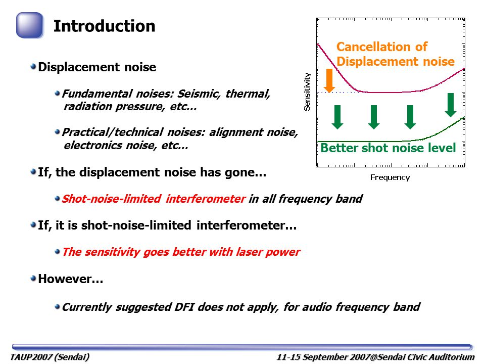 First DFI using conventional interferometory DFI feature was confirmed FM cancellation (BS cancellation: in separate experiment) Sensitive to GWs Next: Spectrum (sensitivity) measurement of DFI: ongoing 3-D complete DFI: just started Invention of new configuration for practical application Summary and next 11-15 September 2007@Sendai Civic Auditorium TAUP2007 (Sendai)