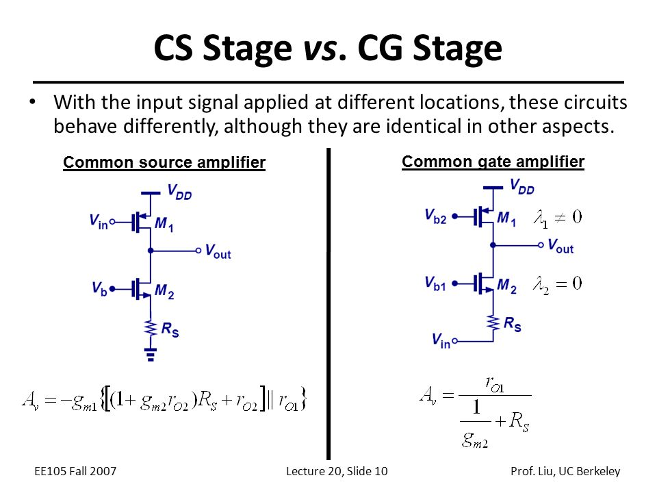 EE105 Fall 2007Lecture 20, Slide 10Prof. Liu, UC Berkeley CS Stage vs. CG Stage With the input signal applied at different locations, these circuits b