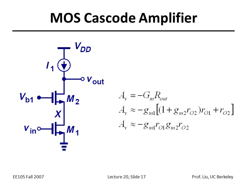 EE105 Fall 2007Lecture 20, Slide 17Prof. Liu, UC Berkeley MOS Cascode Amplifier