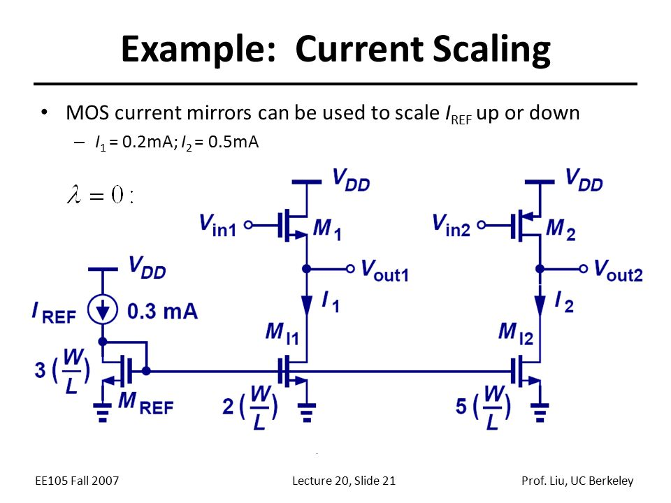 EE105 Fall 2007Lecture 20, Slide 21Prof. Liu, UC Berkeley Example: Current Scaling MOS current mirrors can be used to scale I REF up or down – I 1 = 0