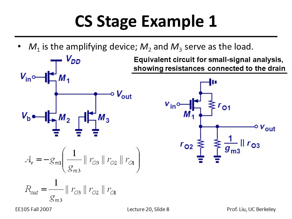 EE105 Fall 2007Lecture 20, Slide 8Prof. Liu, UC Berkeley CS Stage Example 1 M 1 is the amplifying device; M 2 and M 3 serve as the load. Equivalent ci