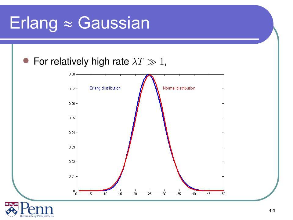 11 Erlang  Gaussian