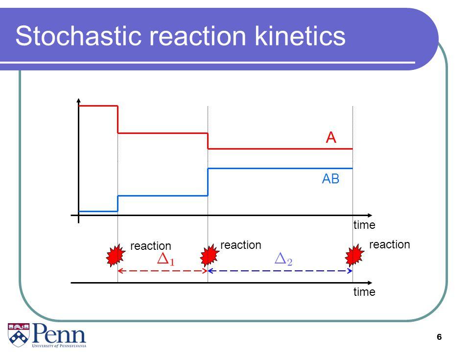 Reaction kinetics Ribosome dynamics:
