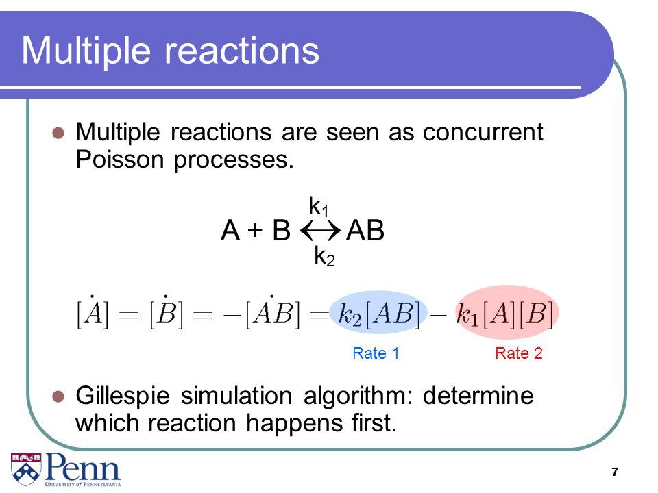 7 Multiple reactions Multiple reactions are seen as concurrent Poisson processes. Gillespie simulation algorithm: determine which reaction happens fir