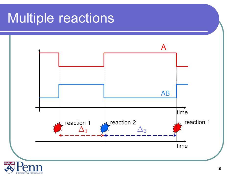 9  – leaping scheme r1 time AB r2 r1 r2 A 