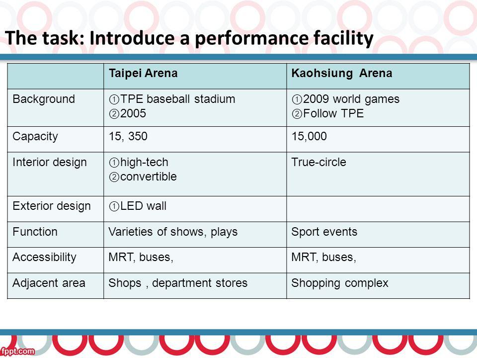 Taipei ArenaKaohsiung Arena Background ① TPE baseball stadium ② 2005 ① 2009 world games ② Follow TPE Capacity15, 35015,000 Interior design ① high-tech